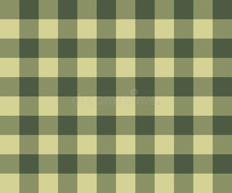 Militär modell för stilskogsarbetarepläd Kamouflagefärgalternativ vektor illustrationer