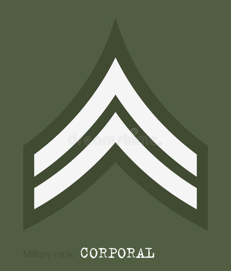 Militära ranger och gradbeteckning Band och sparrar av armén stock illustrationer