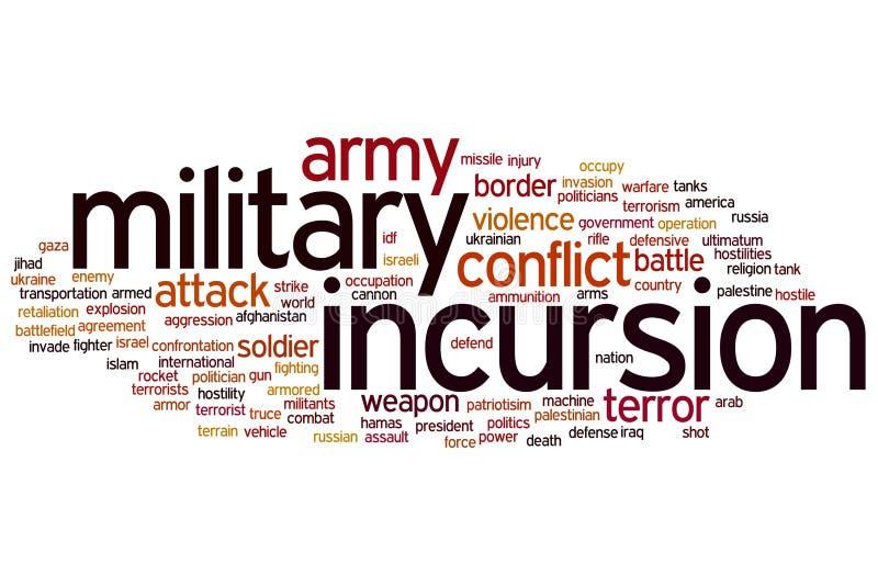 Militäreindringenwortwolke vektor abbildung