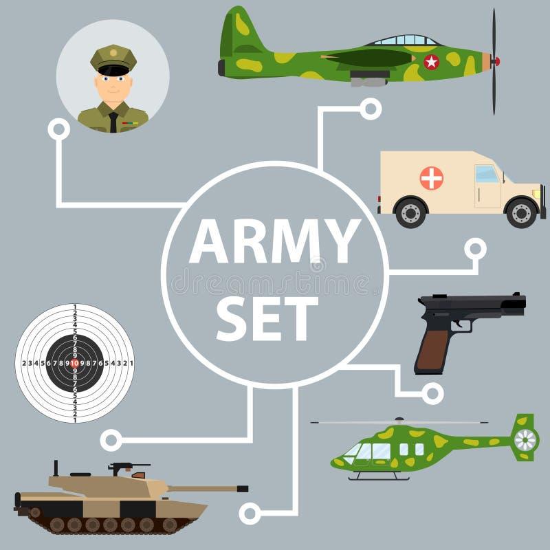 Militären ställde in, en uppsättning av militära symboler Kämpe behållare, helikopter, man i likformign, vapen stock illustrationer