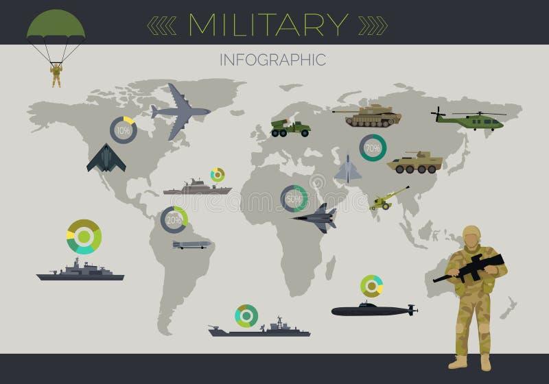 Militärt begrepp för Infographic lägenhetvektor vektor illustrationer