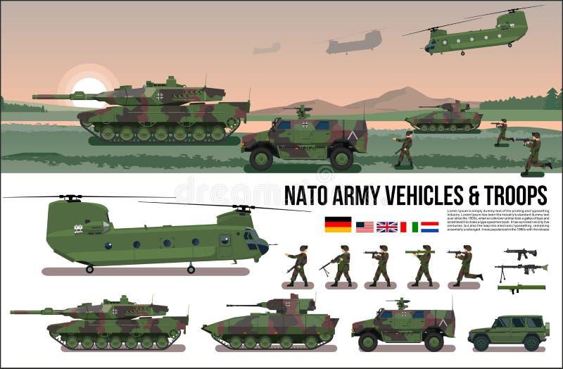 Militares de la guerra del ejército de la OTAN fijados con el tanque, el helicóptero, los soldados de los soldados de caballería, ilustración del vector