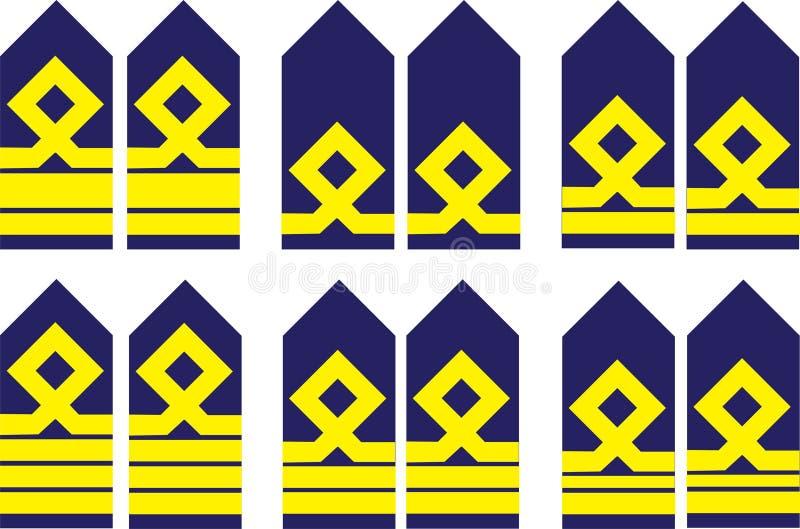 Militarne kategorie