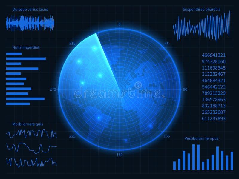 Military blue radar. Hud interface with sonar, charts and control elements. Virtual display vector screen. Sonar screen radar, navigation monitor interface royalty free illustration