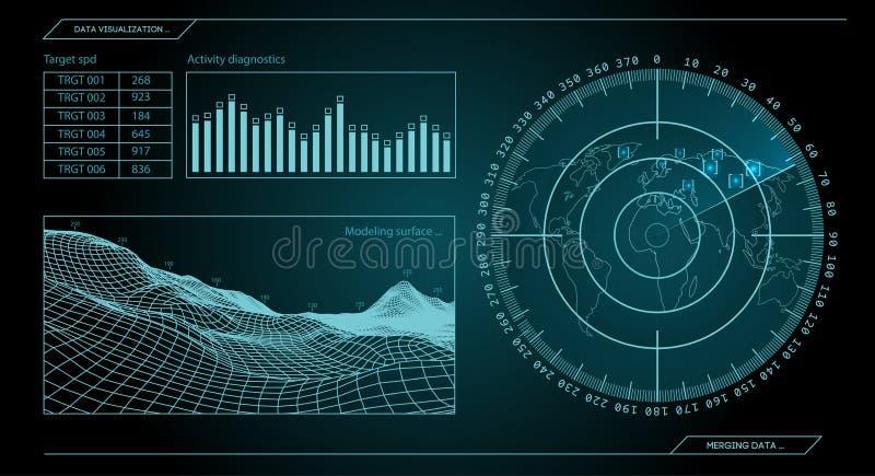Military blue radar. Screen with target. Futuristic HUD interface. Stock vector illustration. Military green radar. Screen with target. Futuristic HUD interface royalty free illustration