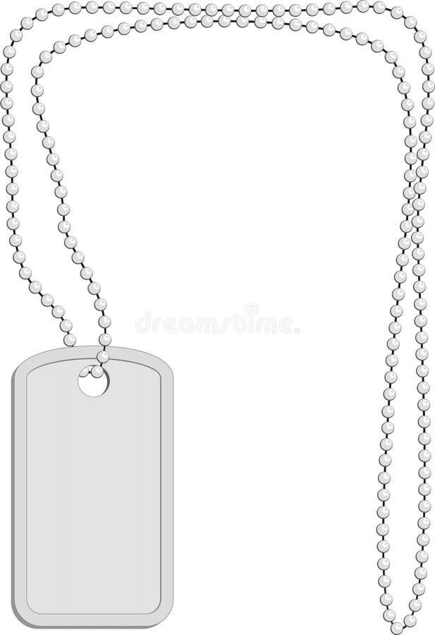 Military identity tag