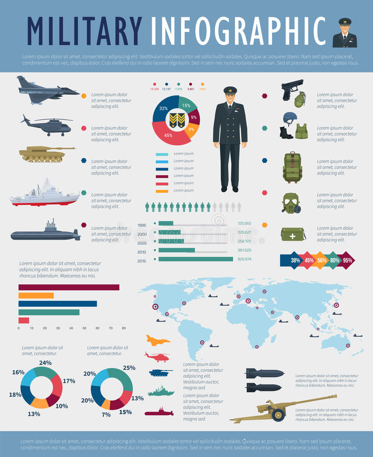 Military infographic design of army force defense. Military infographic design. World map, graph and chart of army force weapon, defense equipment and transport stock illustration