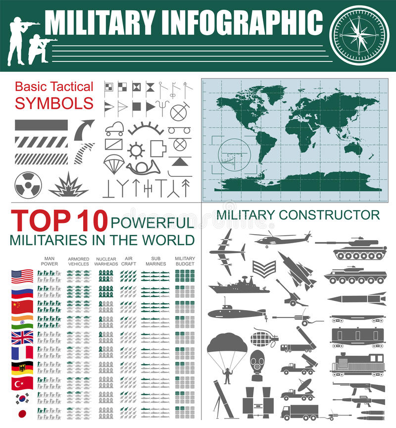 Military Infographic Template Vector Illustration With Top Powe