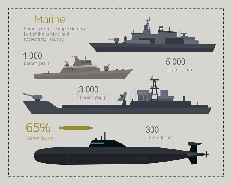 Military Navy Flat Vector Infigraphics. Naval ships infographics. Cruiser, landing and coast guard ships, submarine flat vector illustrations. Military vessel stock illustration