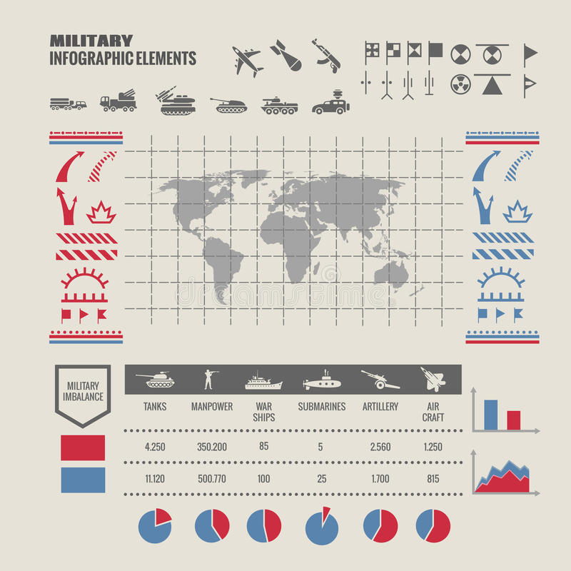 Military strategy map. Vector infographic royalty free illustration