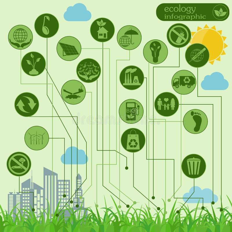Miljö infographic beståndsdelar för ekologi Miljö- risker, royaltyfri illustrationer