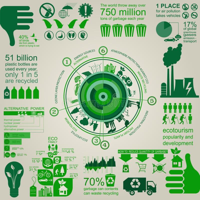 Miljö infographic beståndsdelar för ekologi Miljö- risker, vektor illustrationer