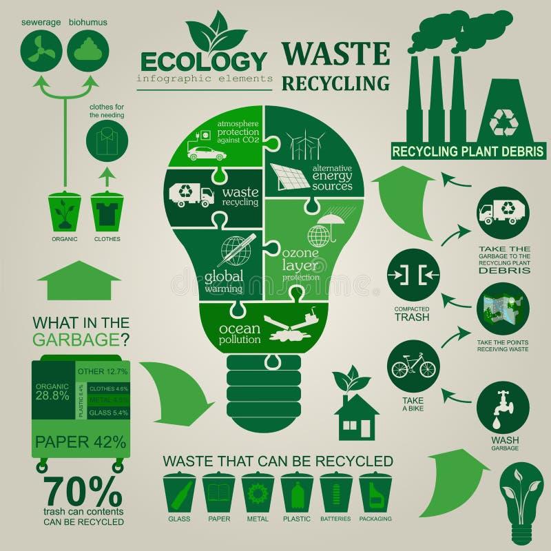 Miljö infographic beståndsdelar för ekologi Miljö- risker, stock illustrationer