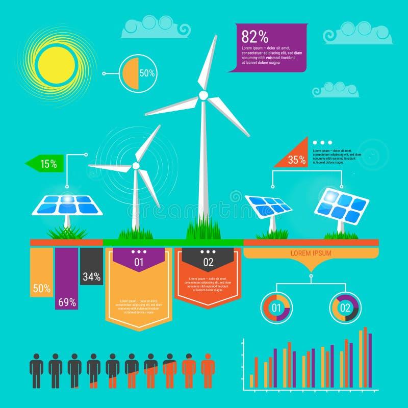 Miljö infographic beståndsdelar för ekologi Vindturbin och solpanelsymboler royaltyfri illustrationer