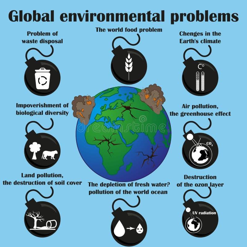 miljöglobala problem royaltyfri illustrationer