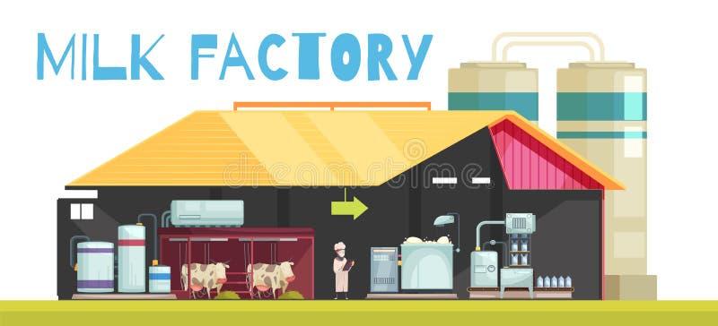 Milk Factory Production Background royalty free illustration