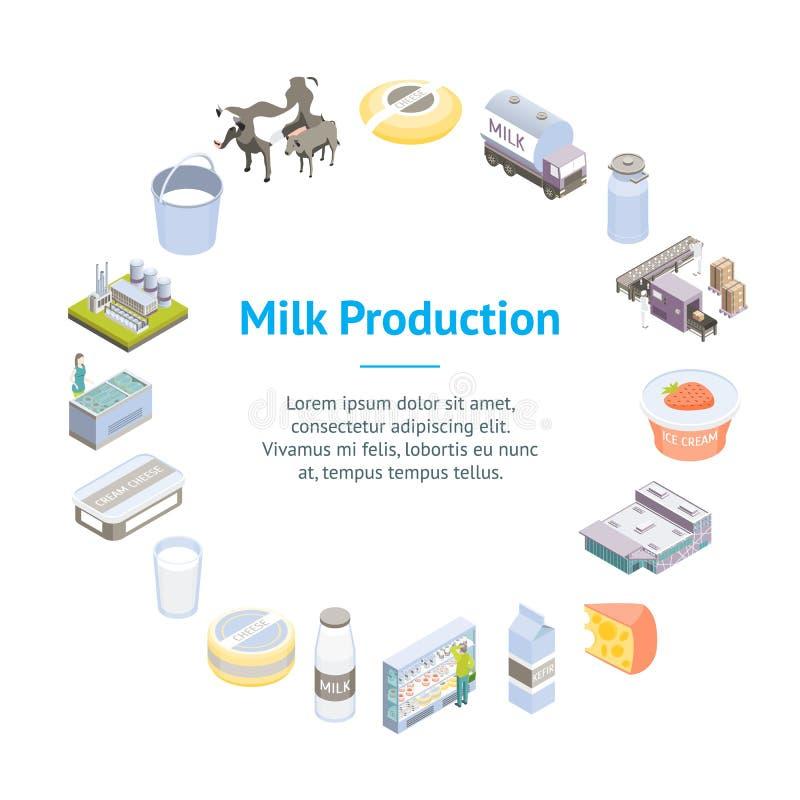 Milk Factory Signs 3d Banner Card Circle Isometric View. Vector. Milk Factory Signs 3d Banner Card Circle Isometric View Include of Bottle, Cow and Machine vector illustration