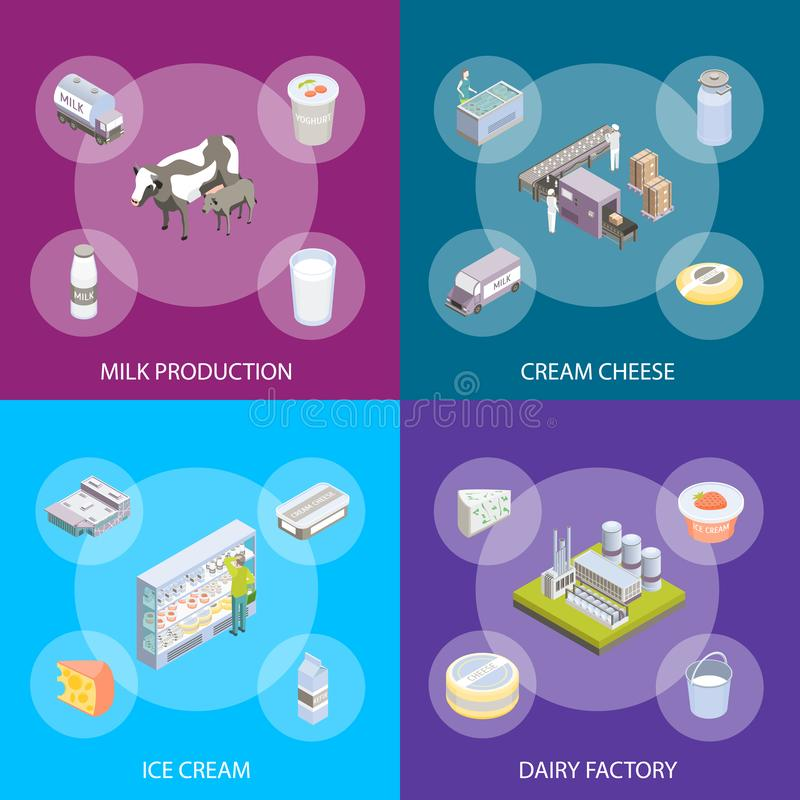 Milk Factory Signs 3d Banner Set Isometric View. Vector. Milk Factory Signs 3d Banner Set Isometric View Include of Bottle, Cow and Machine. Vector illustration royalty free illustration