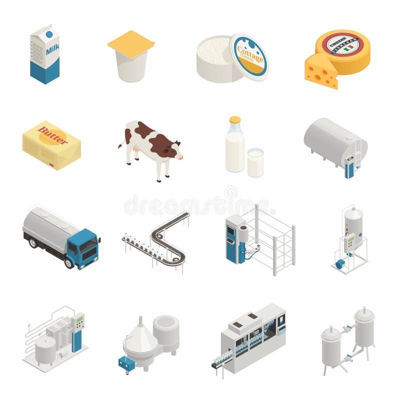 Milk Production Icon Set stock illustration