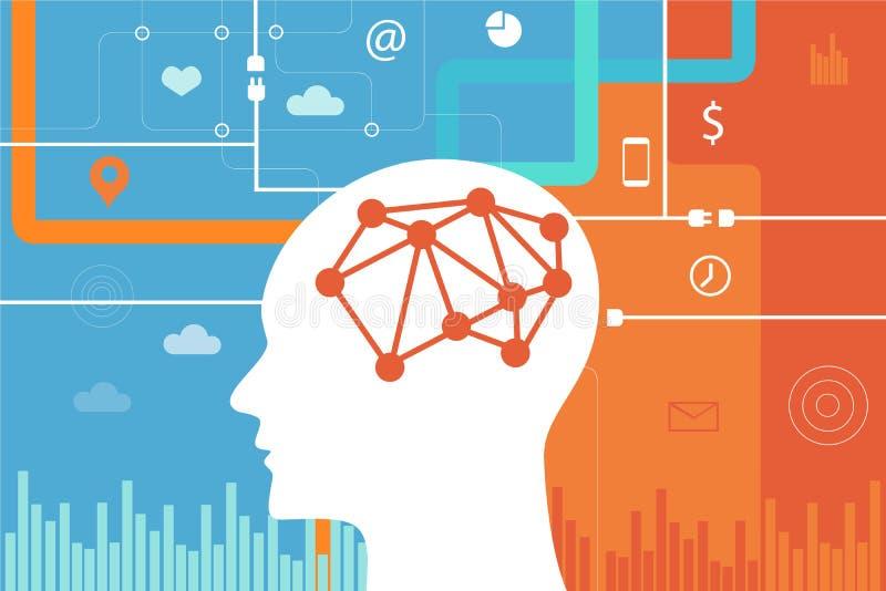 Millenials för utveckling y för Neurosciencehjärnvetenskap vektor illustrationer