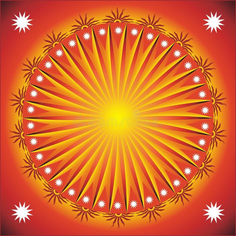 Milonga Royaltyfri Bild
