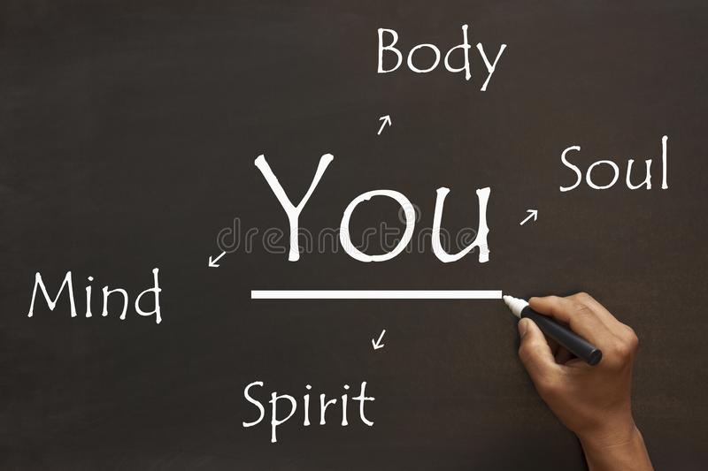 Mind Body Soul Spirit. Handwriting Mind, Body, Soul, Spirit And You with chalk marker on blackboard royalty free stock photography
