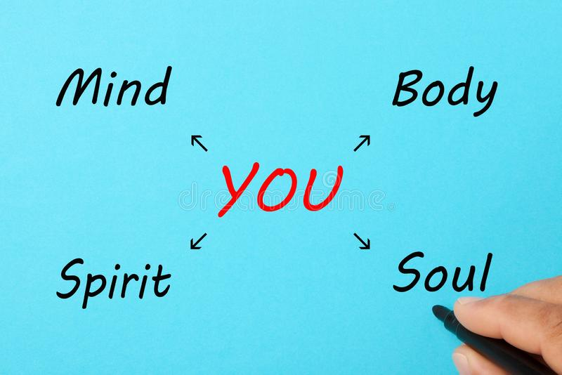 Mind Body Spirit Soul. Hand drawing a Mind, Body, Spirit, Soul And You diagram on a blue background stock photos