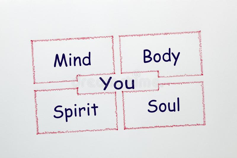 Mind Body Spirit Soul. Mind, Body, Spirit, Soul And You drawing diagram on white background. Growth concept stock photo