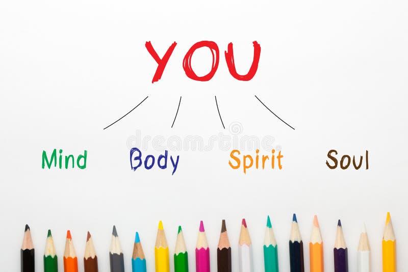 Mind Body Spirit Soul And You Diagram. Mind, Body, Spirit, Soul And You diagram with colored pencils on white background stock image
