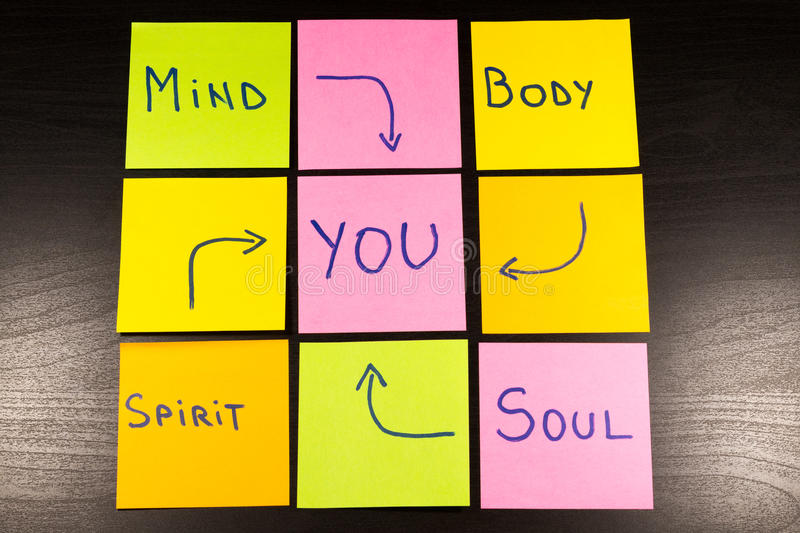 Mind, body, spirit, soul and you sticky note on wooden background royalty free stock photography