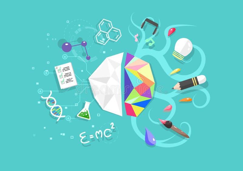 Mind brain left right, flat design idea creativity background vector stock illustration