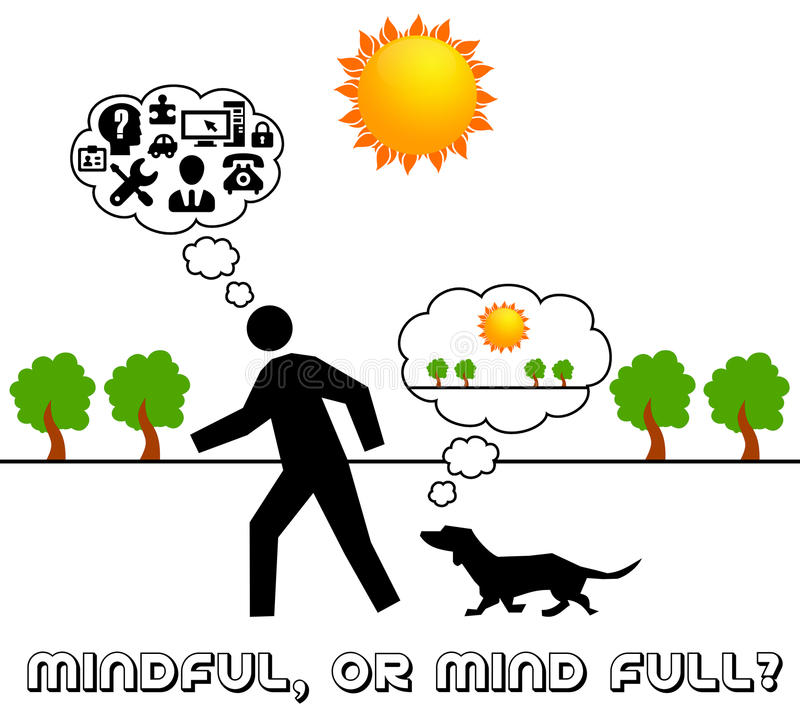 Mind full. Being mindful, or having a full mind royalty free illustration