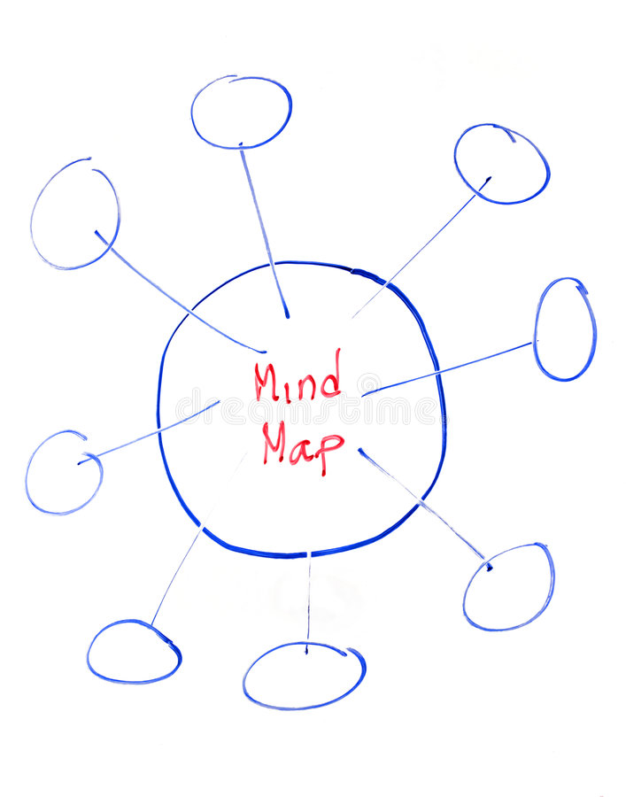 Download Mind map stock image. Image of training, question, solve - 6984259