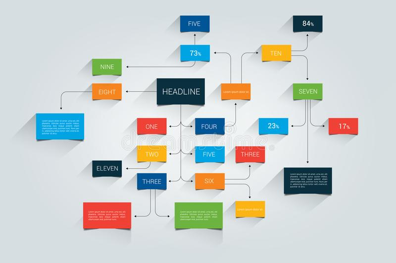 Mind map, flowchart, infographic. Mind map, flowchart or infographic. Vector illustration stock illustration