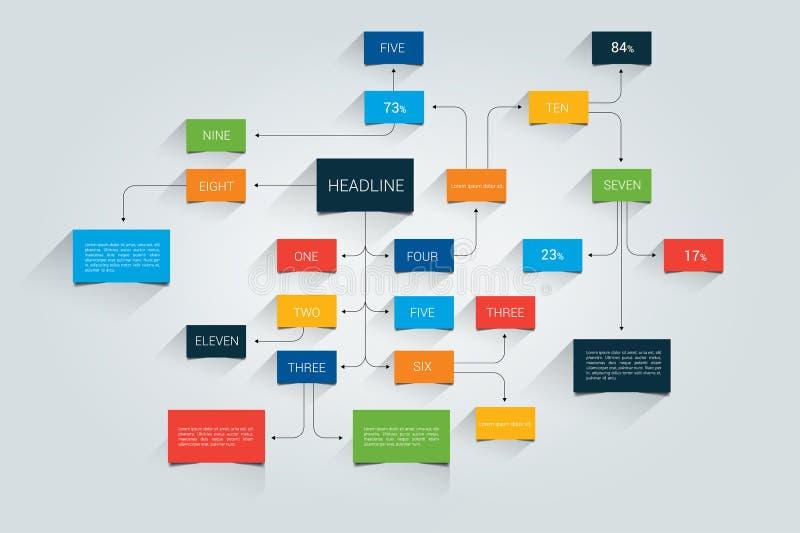 Mind map, flowchart, infographic. stock illustration