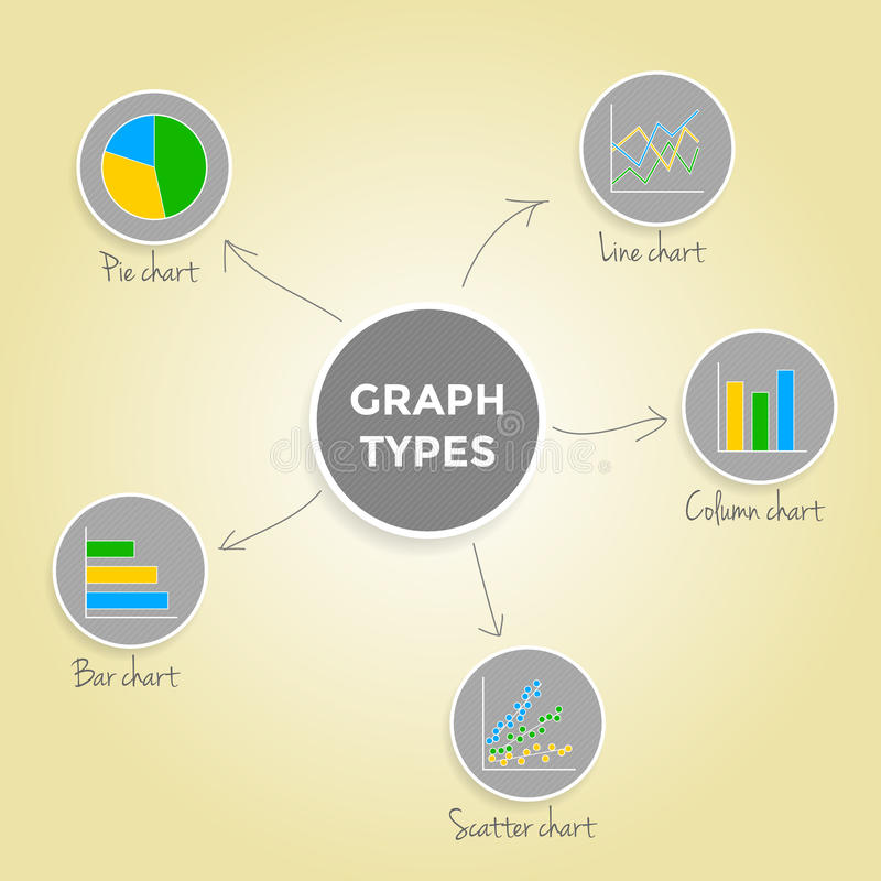 Mind map Graph types - Set of Infographic Elements stock illustration
