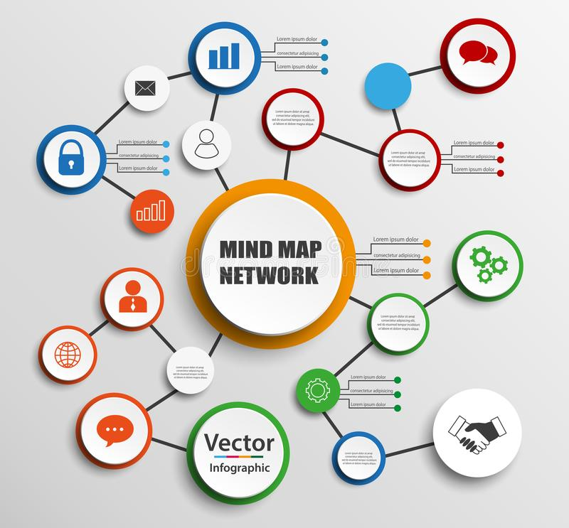 Mind map network diagram. Mindfulness flowchart infographic. Process chart connection, business presentation diagram structure illustration. Vector template stock illustration