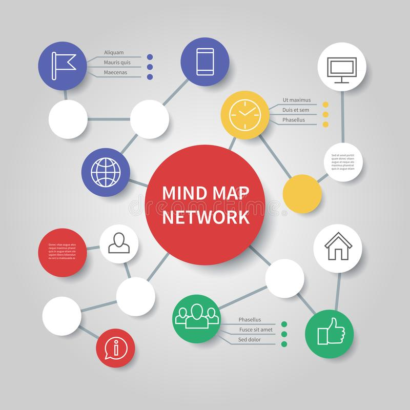 Mind map network diagram. Mindfulness flowchart infographic vector template. Process chart connection, business presentation diagram structure illustration royalty free illustration