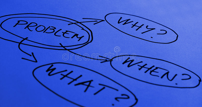 Download Mind Mapping Royalty Free Stock Photos - Image: 3181568