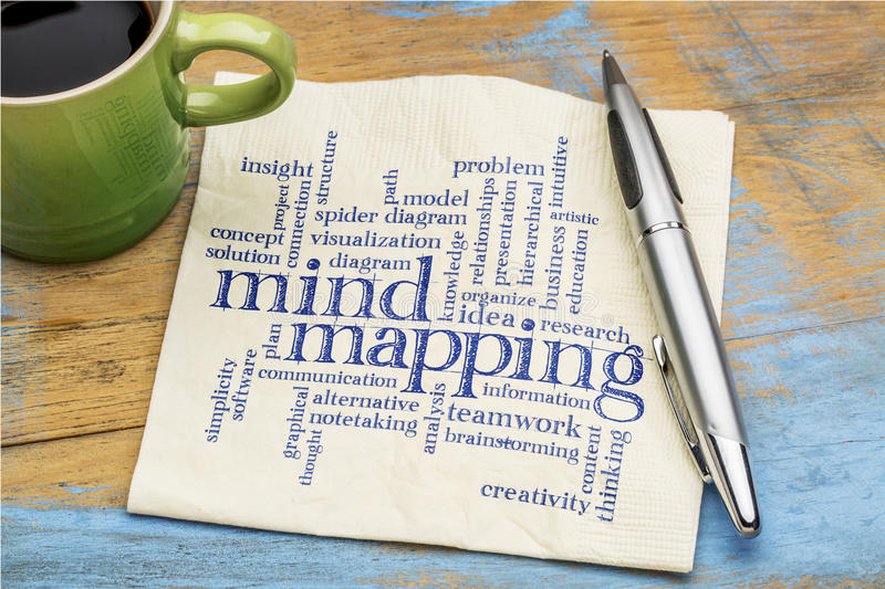 Mind mapping word cloud. Handwriting on a napkin with a cup of coffee royalty free stock photos