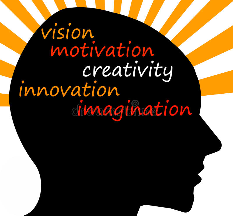Mind power. Power of the mind used for innovation, imagination, creativity, motivation and vision royalty free illustration