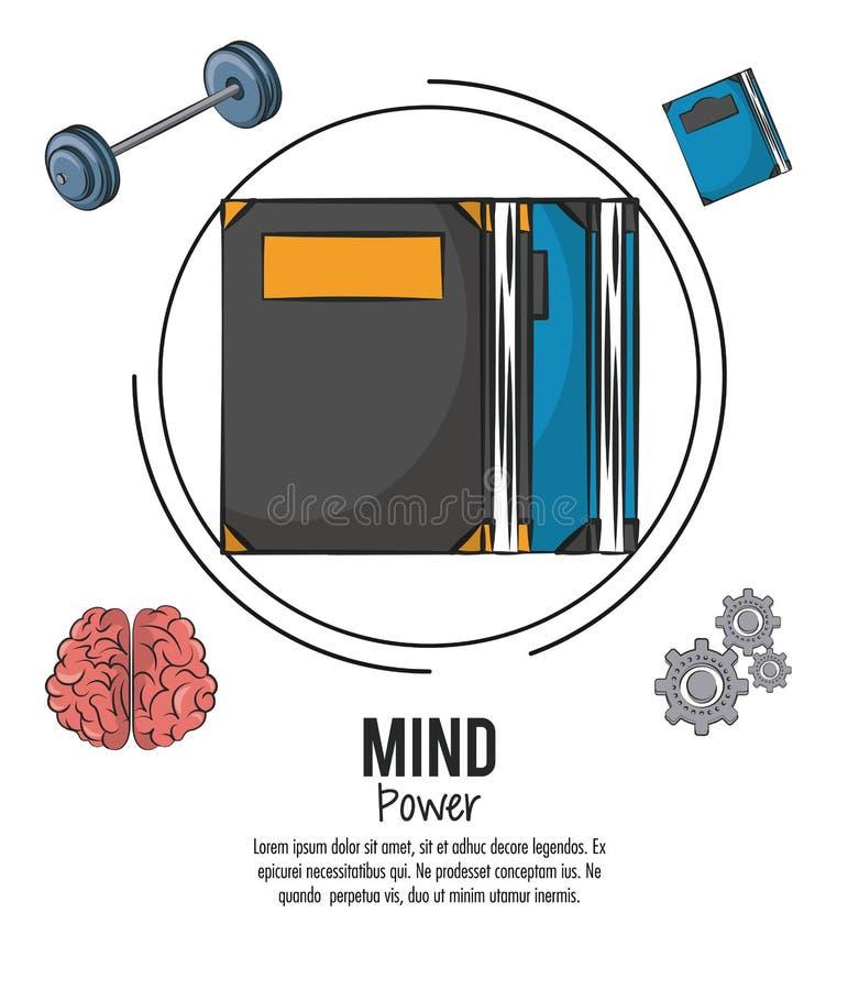 Mind power poster royalty free illustration