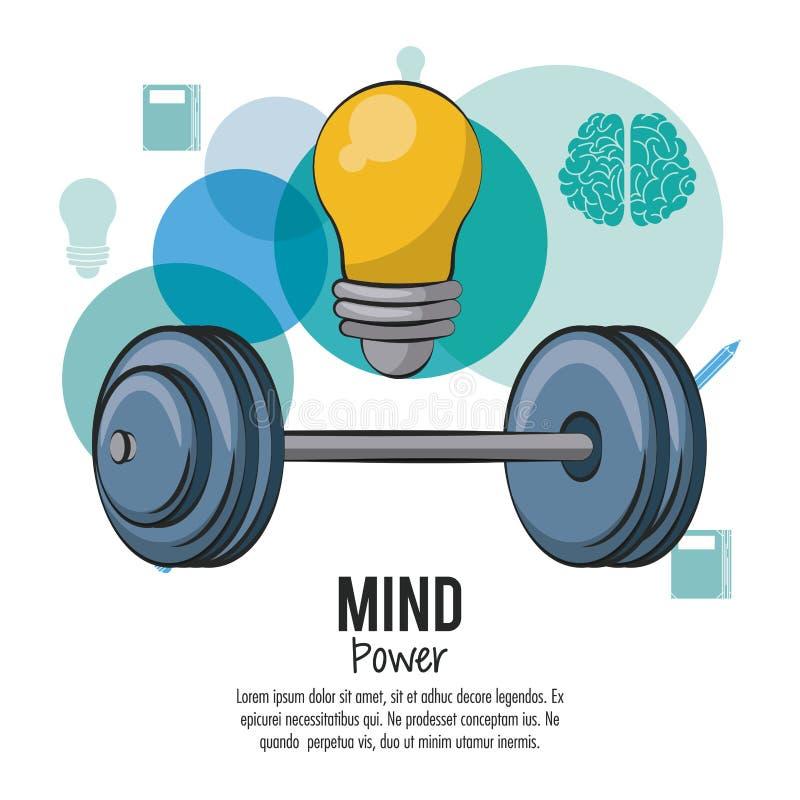Mind power poster stock illustration