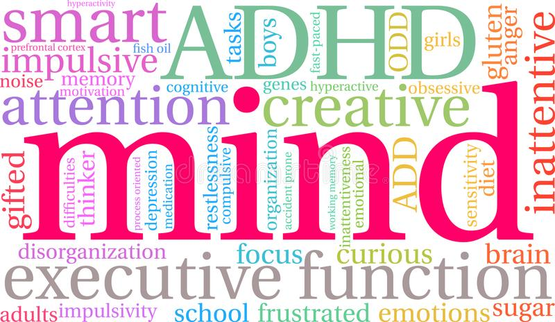 Mind Word Cloud. Mind ADHD word cloud on a white background royalty free illustration