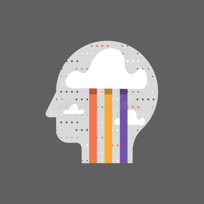 Mindfulness i pozytywu główkowanie brainstorm pojęcie, twórczość, wyobraźnia, szczęście i dobry nastrój, royalty ilustracja