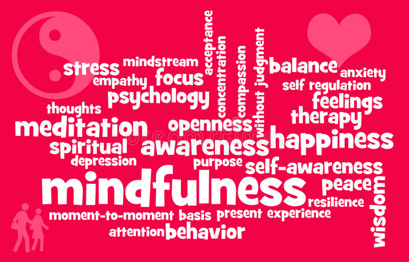 Mindfulness topics. Overview of relevant topics regarding mindfulness vector illustration