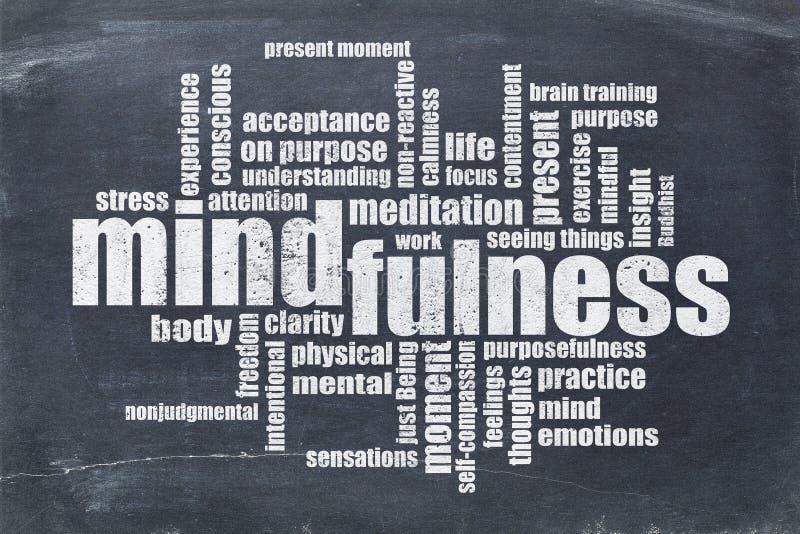 Mindfulness word cloud on blackboard royalty free stock photos