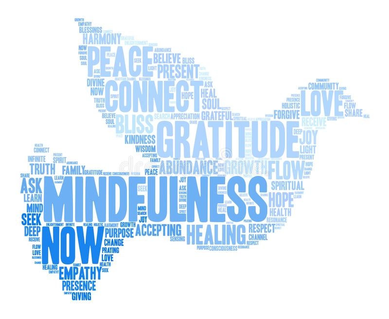 Mindfulness Word Cloud. On a white background vector illustration