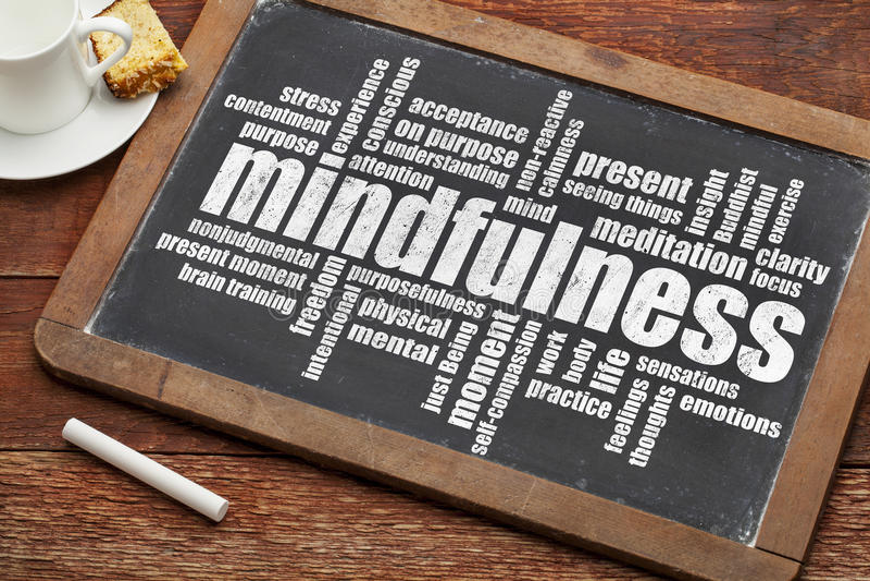 Mindfulness word cloud stock image