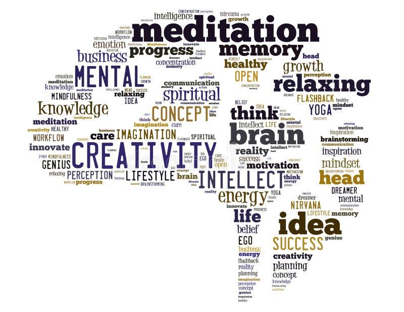 Mindfulnesshjärna, ordmolnbegrepp vektor illustrationer
